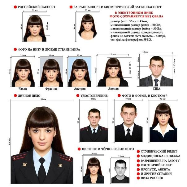 Все виды фото на документы в Рязани