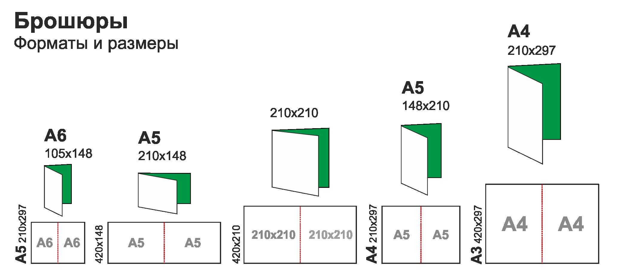 Форматы и размеры для печати буклетов в Рязани